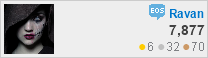 profile for Ravan at elementary OS